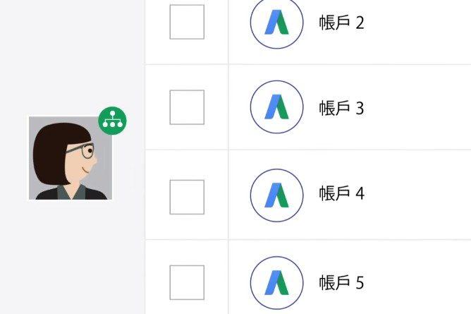 Google AdWords 经理帐户的功能及如何创建
